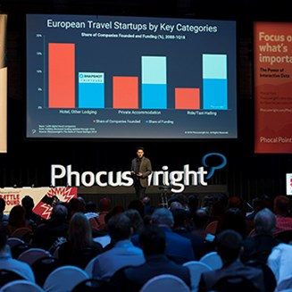 watch 2018 sessions on demand phocuswright europe